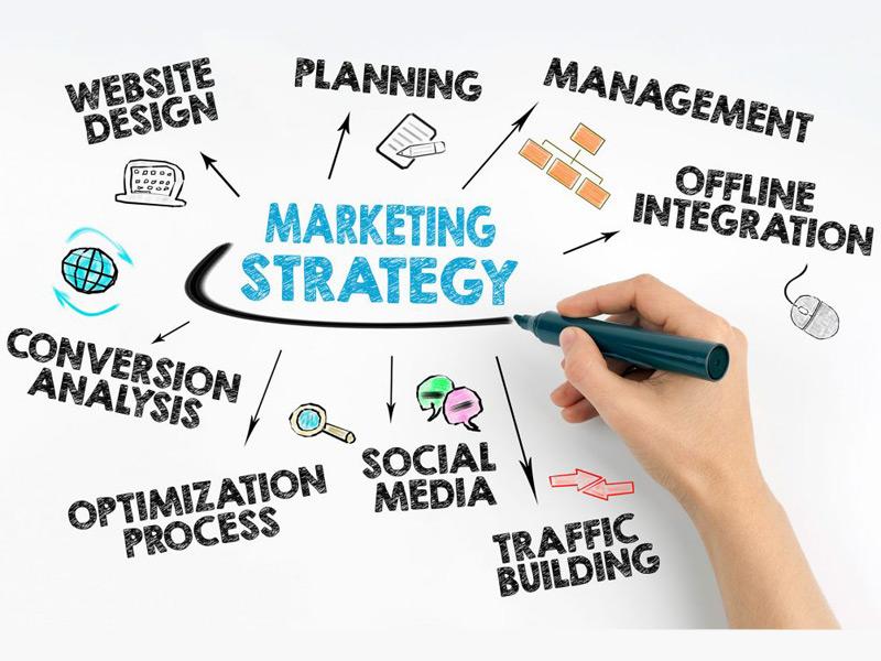 Service Marketing Ideas